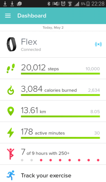Fitbit results