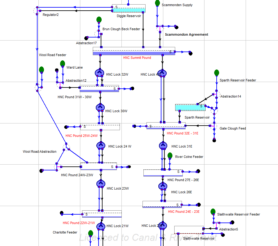 A screenshot of part of our water resources computer model using Aquator software.