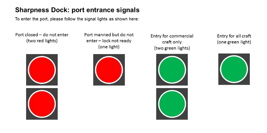 Sharpness Docks traffic lights
