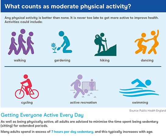 benefits of physical activity pdf