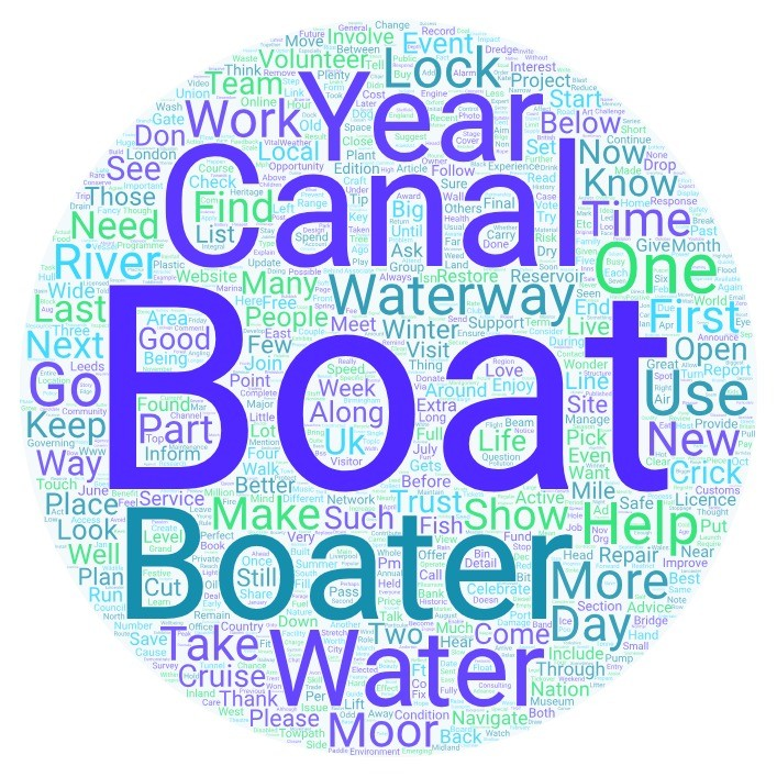 Boaters' Update word cloud